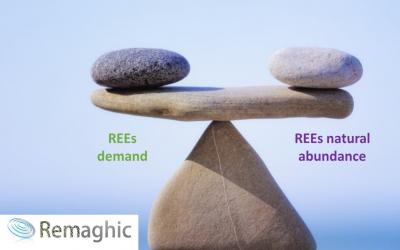 WP1 – The Balance Problem
