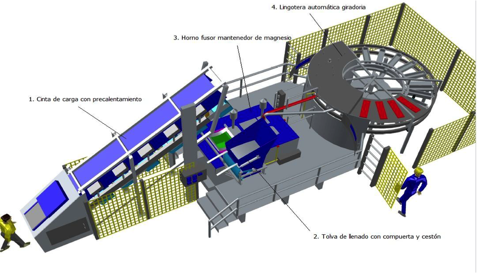 WP4 – Design of the New Recycling Plants