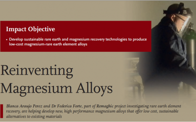 Remaghic, reinventing magnesium alloys